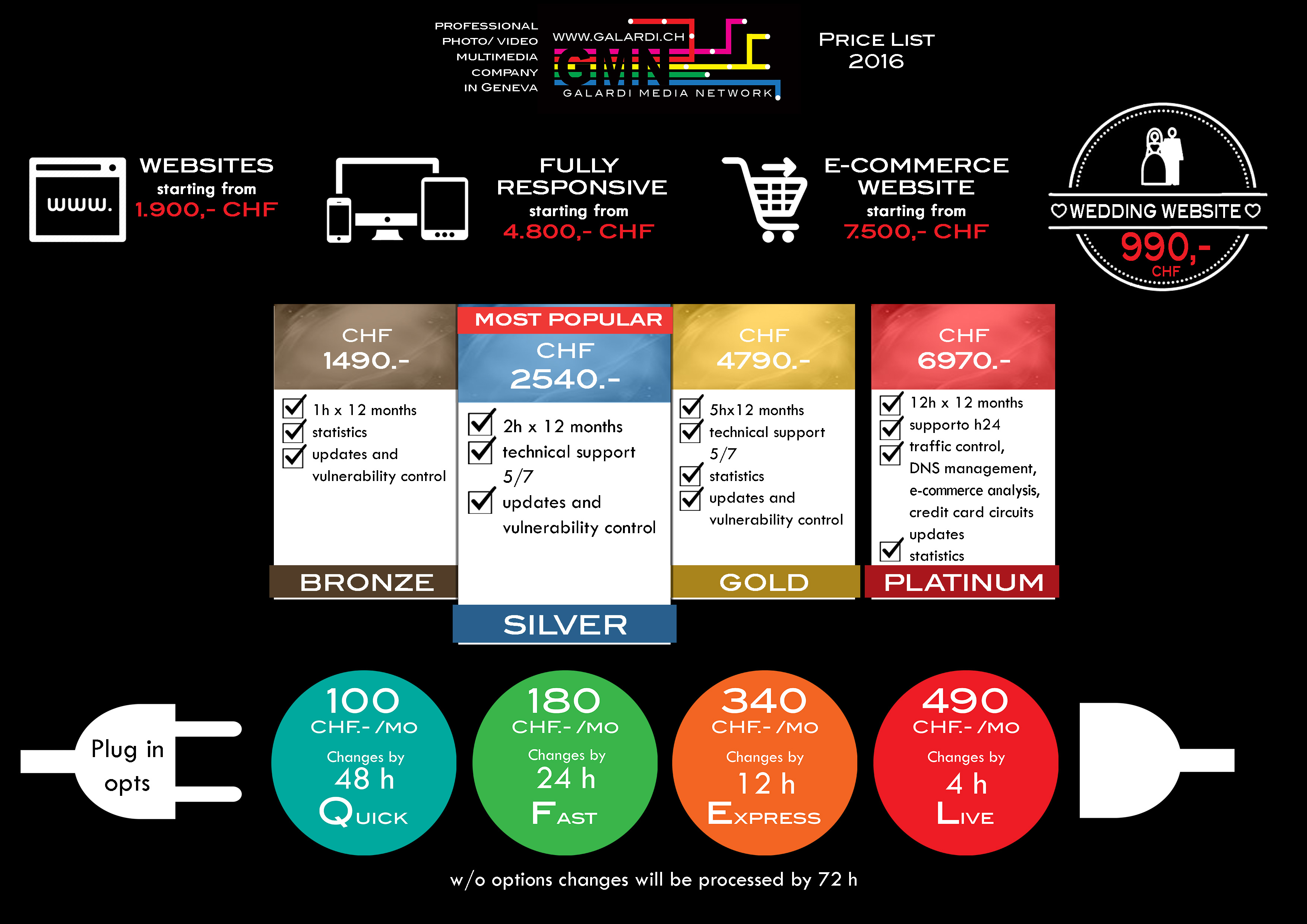 web graphic design galardi media network